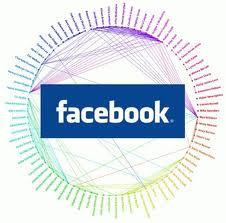 Lister les commentaires Facebook rattachés à une url grâce à Open Graph